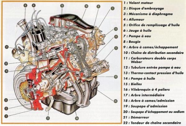 Auton moottorin rakenne